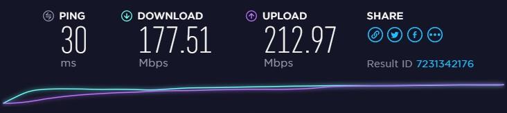 au光 インターネット通信速度 2回目
